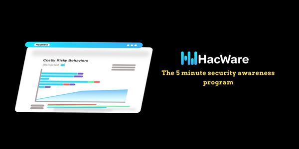 How to Set Up a Phishing Campaign in 5 minutes with HacWare