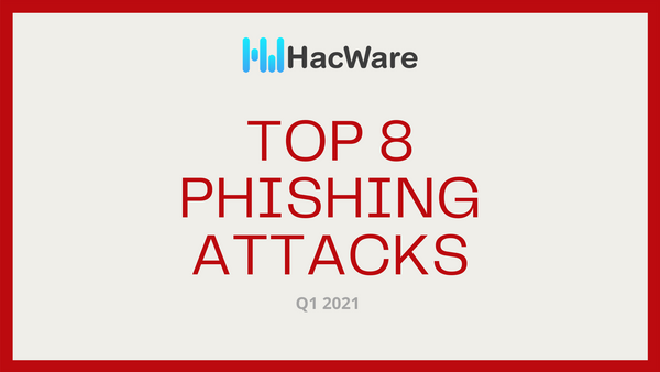 Top 8 Phishing Attacks of 2021 (Q1) and Advice for SMBs and MSPs